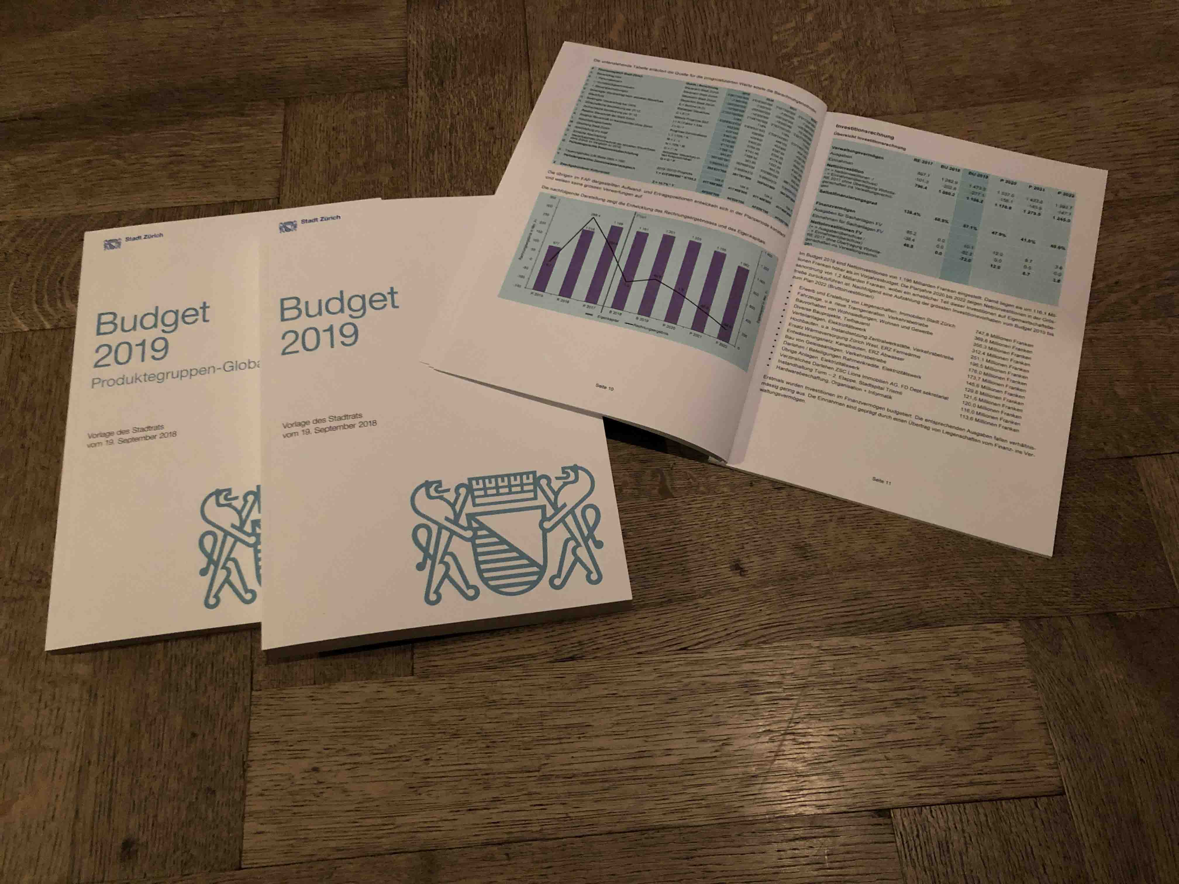 Dicke Post: Das Budget der Stadt Zürich führt wie immer zu Diskussionen.